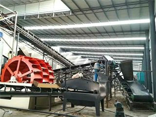 Sand Washing Machine Dewatering Screens Manufacturer